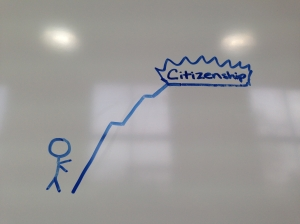 Citizenship Uphill Battle